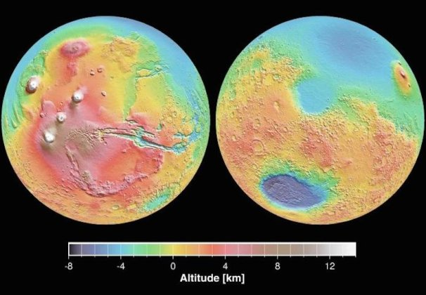 Altitude Map of Mars