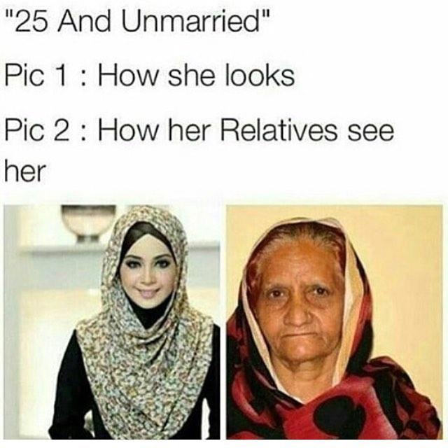 Dating muslim man problems