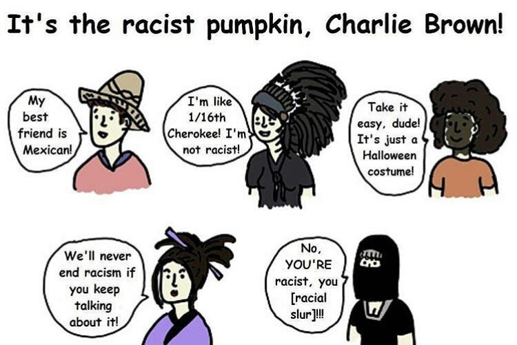 Check Yourself: Halloween Costume or Cultural