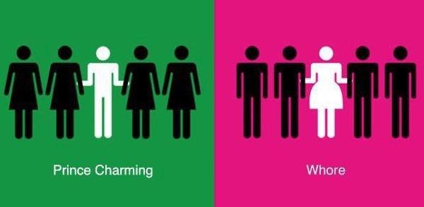 Ways Women Still Faceism In